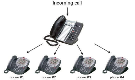 24 hour bay area answering service